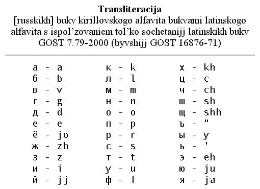 Стенная наклейка рисованной ретро алфавита на английском языке